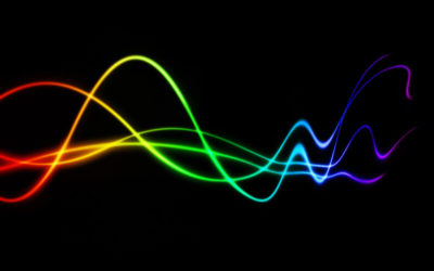 Seeing Sound Waves using Light